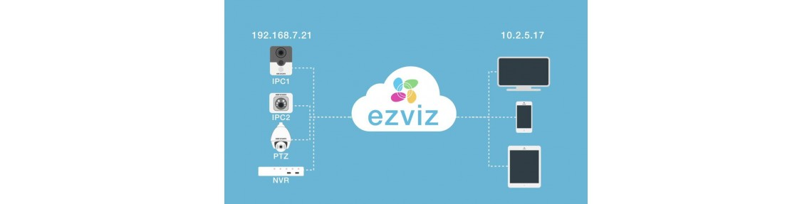 Облачный сервис EZVIZ